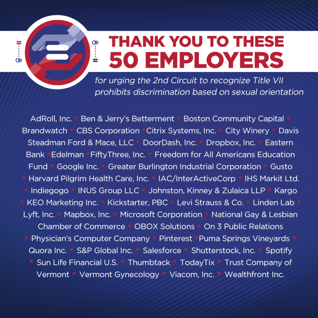 50 Employers Join For First Of Its Kind Amicus Brief In Support 2nd Circuit This Is The Time That Businesses Have Explicitly Taken Legal Position Discrimination Employment Based On Sexual Orientation Illegal